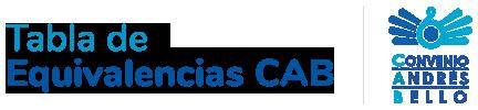 Tabla de Equivalencias CAB Logo