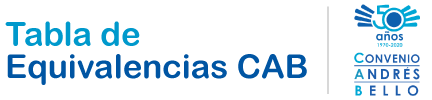 Tabla de Equivalencias CAB Logo